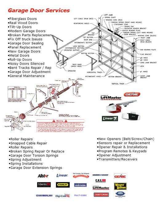 Payless Garage Door Repair Torrance Ca 19 Svc 310 774 2977